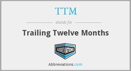 TTM - Trailing Twelve Months