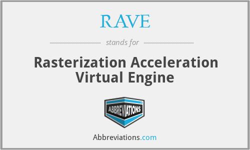 RAVE - Rasterization Acceleration Virtual Engine