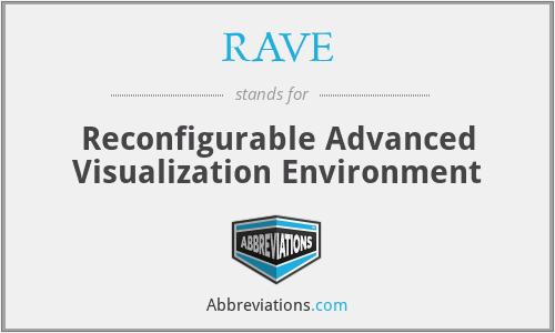 RAVE - Reconfigurable Advanced Visualization Environment