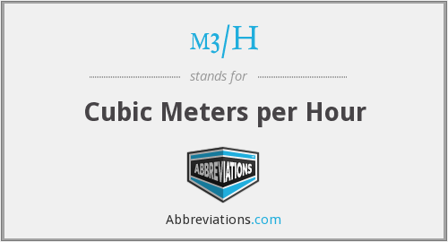 What does M3/H stand for?