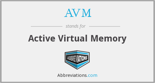 AVM - Active Virtual Memory
