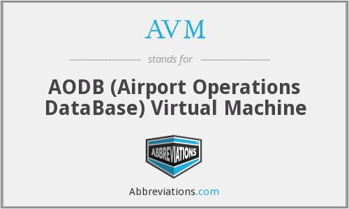 AVM - AODB (Airport Operations DataBase) Virtual Machine