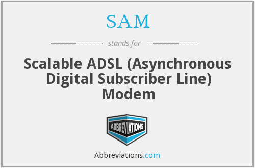 SAM - Scalable ADSL (Asynchronous Digital Subscriber Line) Modem
