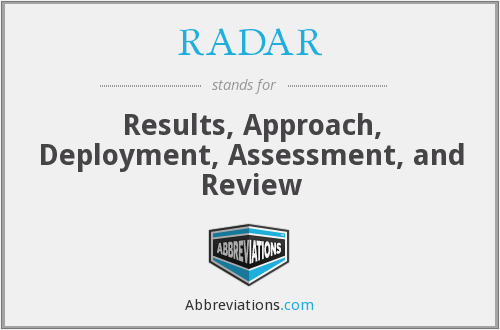 RADAR - Results, Approach, Deployment, Assessment, and Review