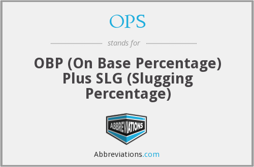 OPS - OBP (On Base Percentage) Plus SLG (Slugging Percentage)