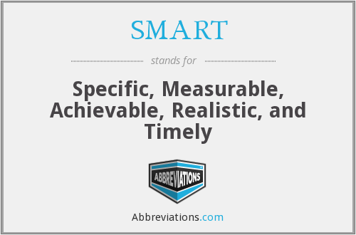 SMART - Specific, Measurable, Achievable, Realistic, and Timely