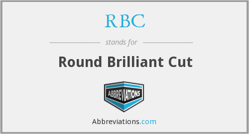 RBC - Round Brilliant Cut