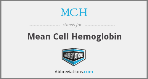 MCH - Mean Cell Hemoglobin