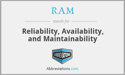 RAM - Reliability, Availability, and Maintainability