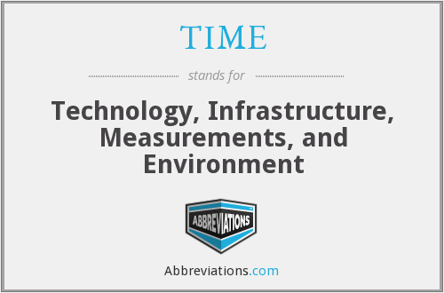 TIME - Technology Infrastructure Measurements And Environment