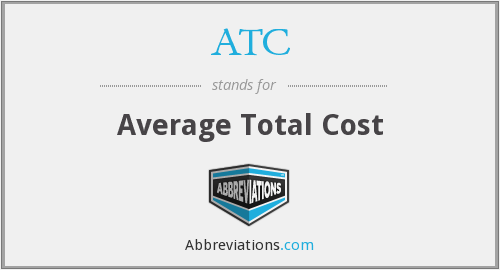 ATC - Average Total Cost