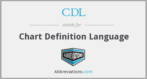 CDL - Chart Definition Language