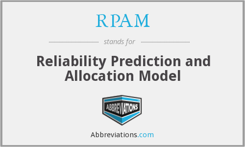 RPAM - Reliability Prediction and Allocation Model