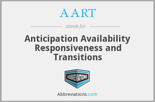 AART - Anticipation Availability Responsiveness and Transitions
