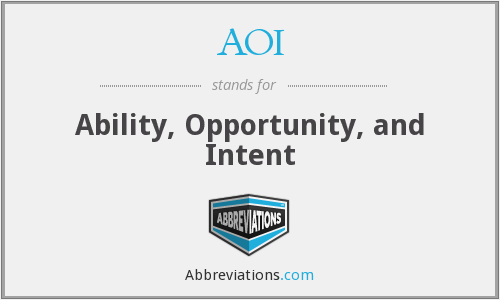 AOI - Ability, Opportunity, and Intent