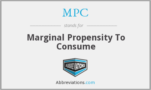 MPC - Marginal Propensity To Consume