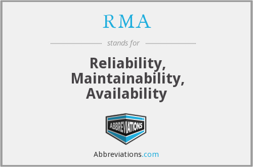 RMA - Reliability, Maintainability, Availability
