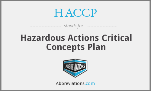 HACCP - Hazardous Actions Critical Concepts Plan